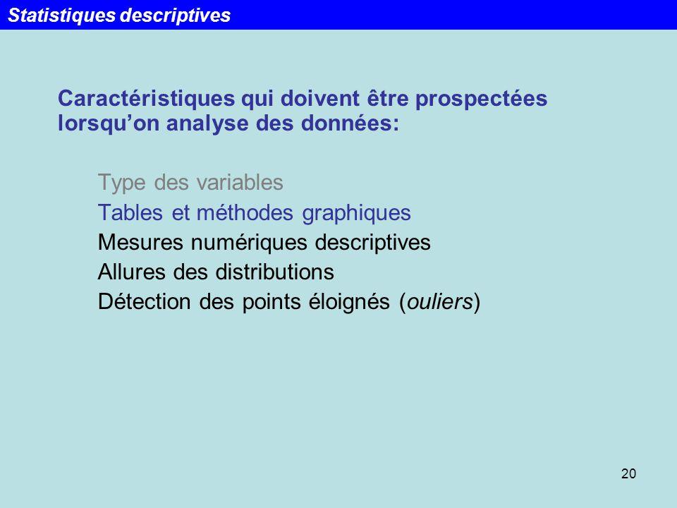 Tables et méthodes graphiques Mesures numériques descriptives