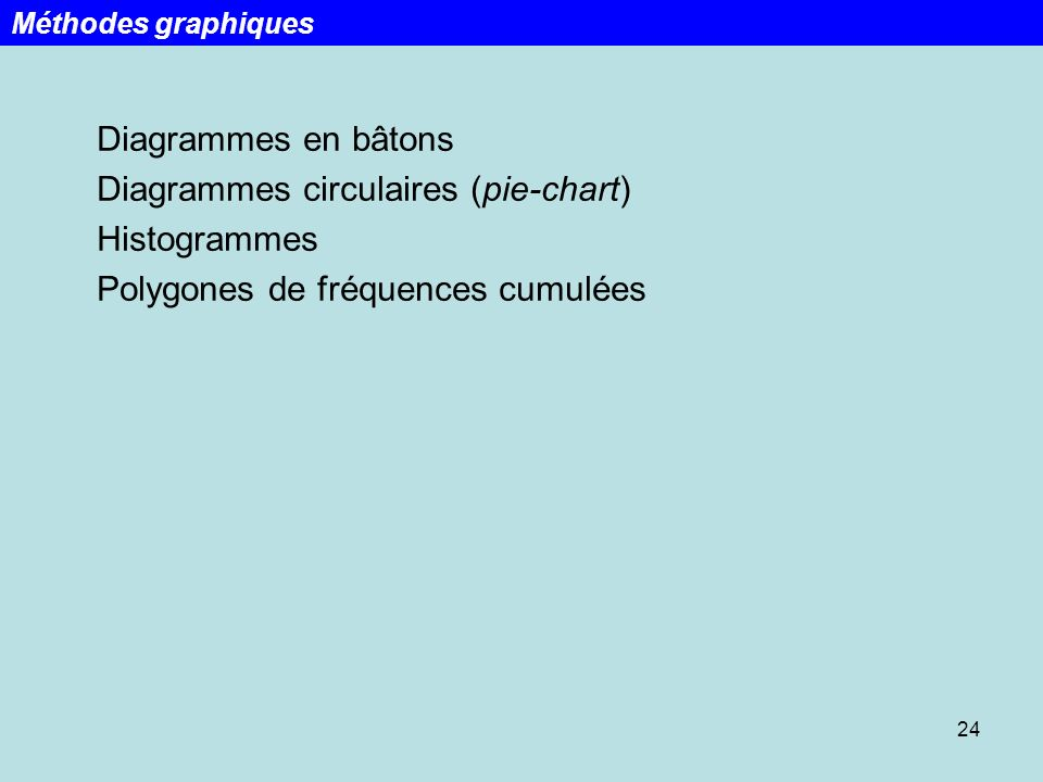 Diagrammes circulaires (pie-chart) Histogrammes