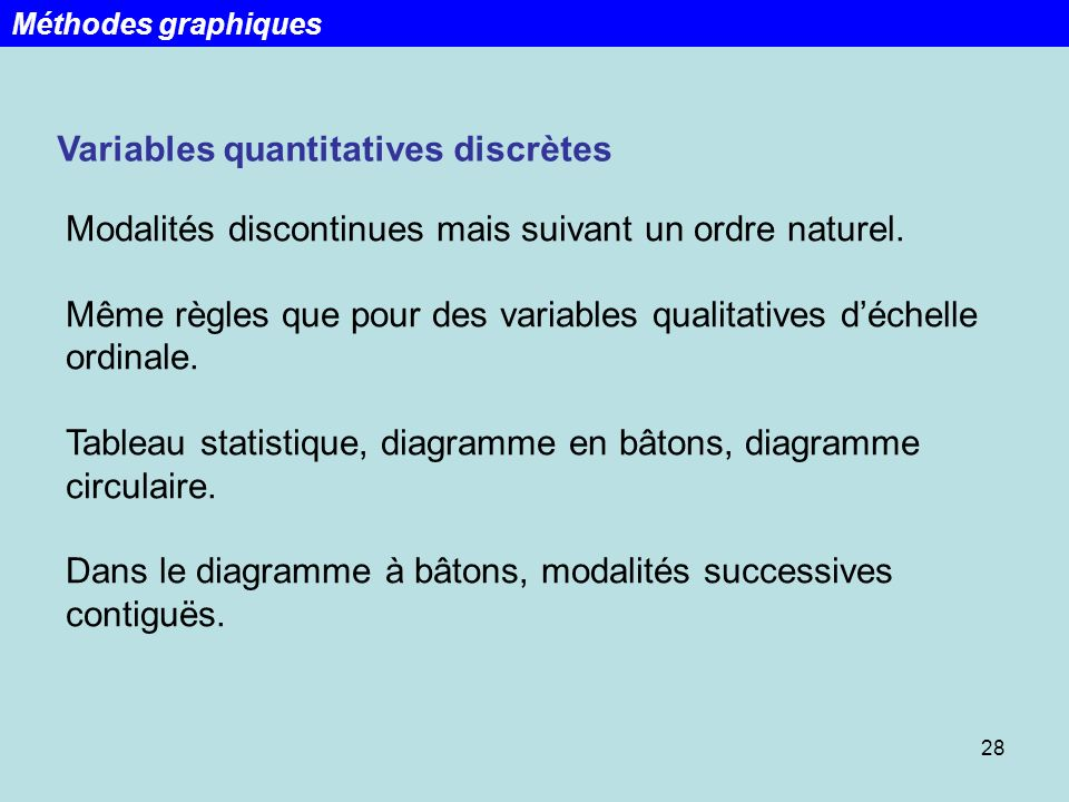 Variables quantitatives discrètes