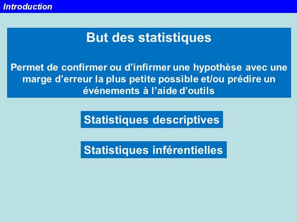 But des statistiques Statistiques descriptives
