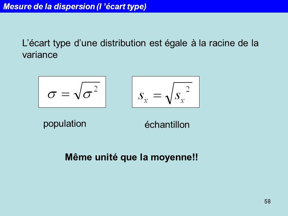 L'écart type d'une distribution est égale à la racine de la variance