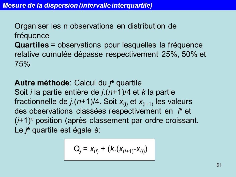 Qj = x(i) + (k.(x(i+1)-x(i))
