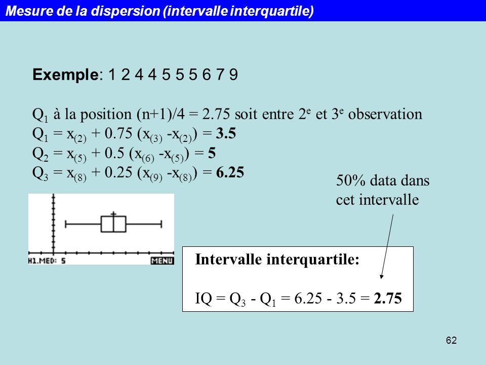 Q1 à la position (n+1)/4 = 2.75 soit entre 2e et 3e observation