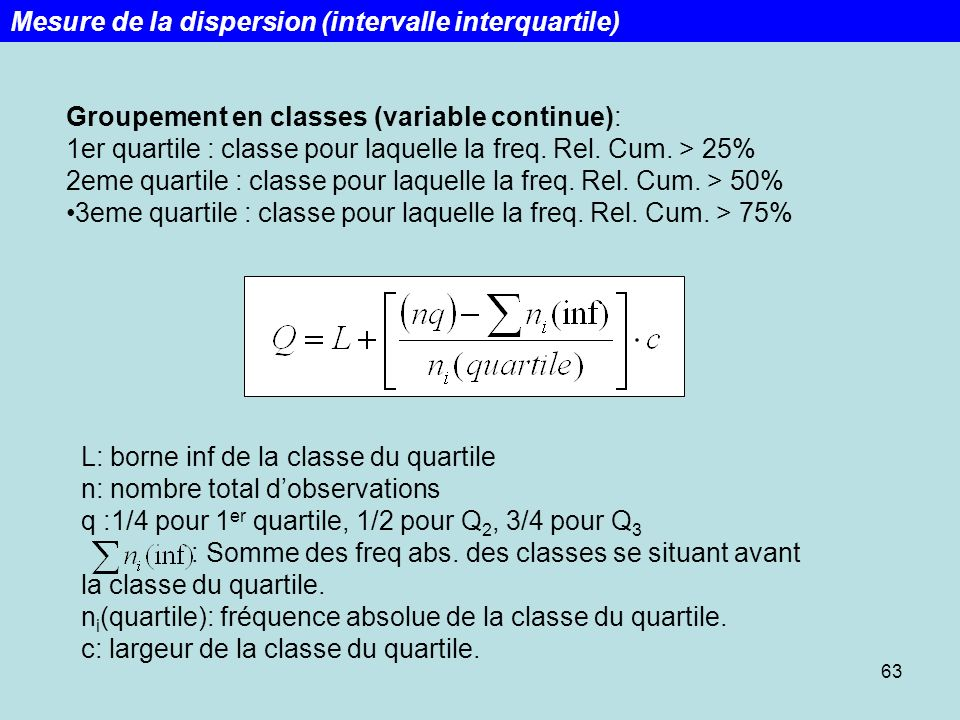 Mesure de la dispersion (intervalle interquartile)