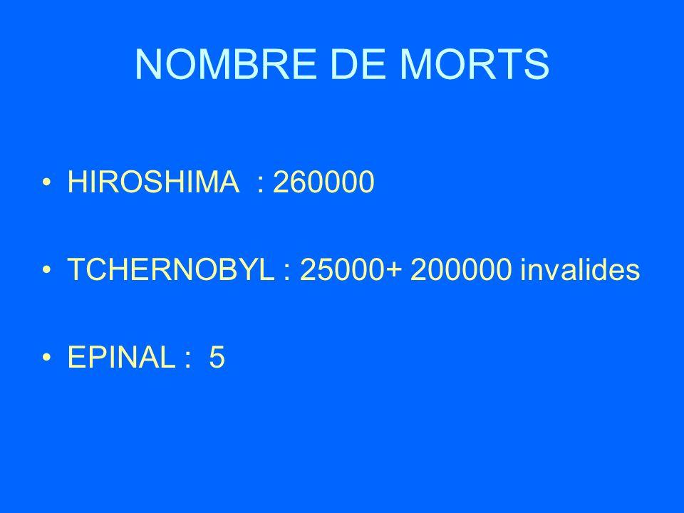 NOMBRE DE MORTS HIROSHIMA : 260000