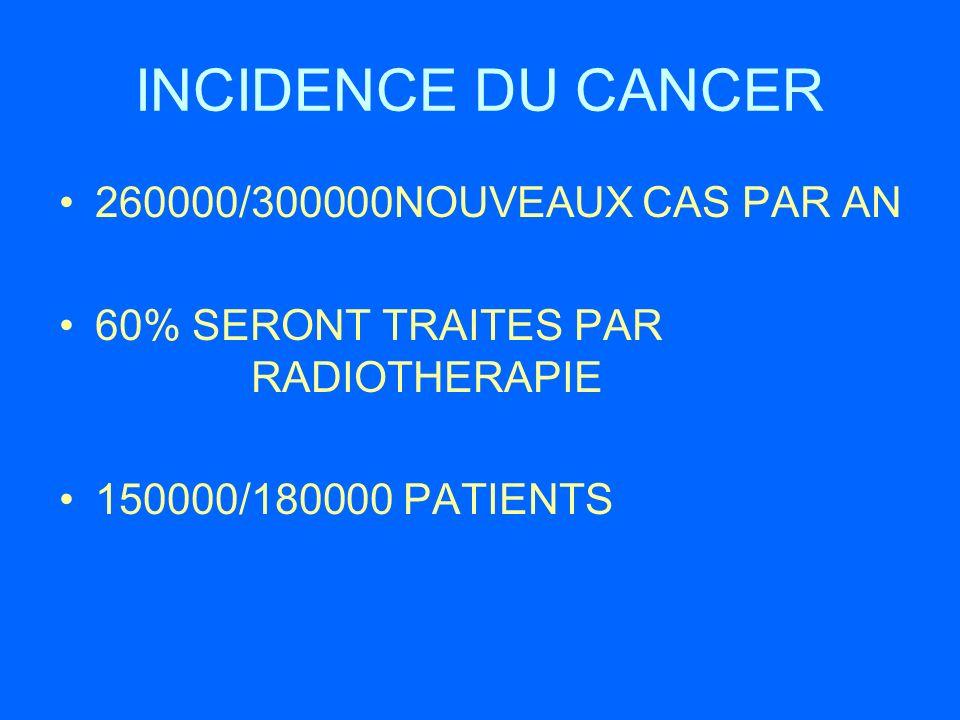 INCIDENCE DU CANCER 260000/300000NOUVEAUX CAS PAR AN