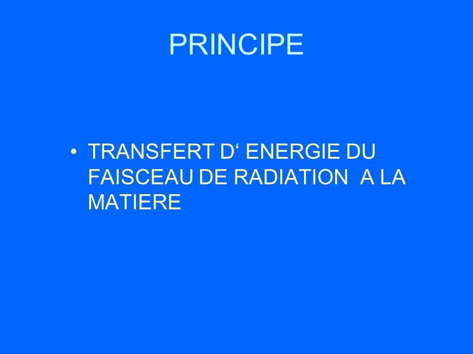 PRINCIPE TRANSFERT D' ENERGIE DU FAISCEAU DE RADIATION A LA MATIERE