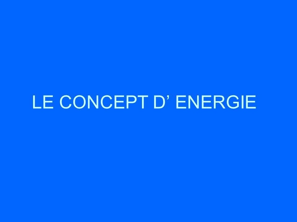 LE CONCEPT D' ENERGIE