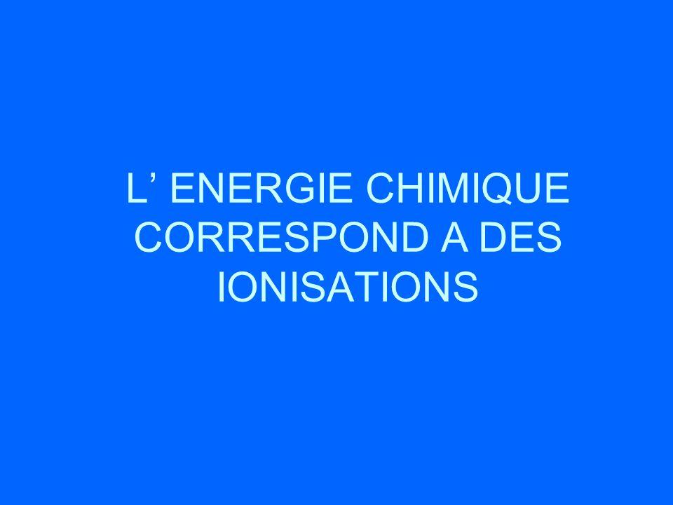 L' ENERGIE CHIMIQUE CORRESPOND A DES IONISATIONS