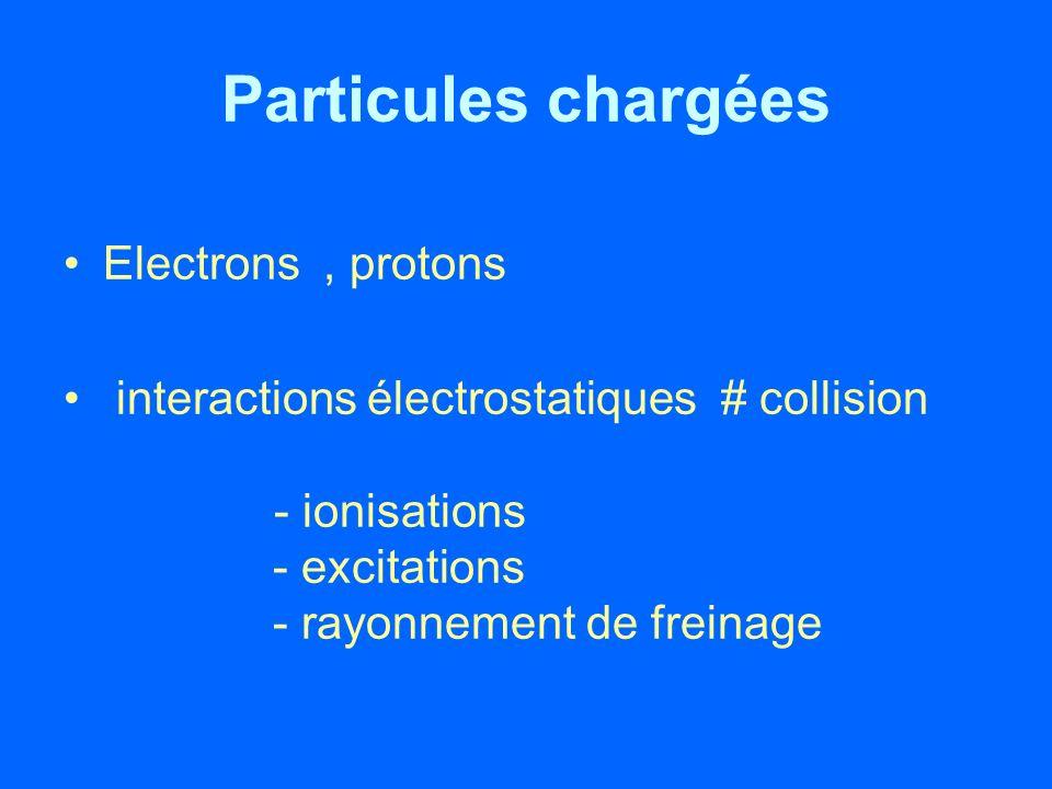Particules chargées Electrons , protons