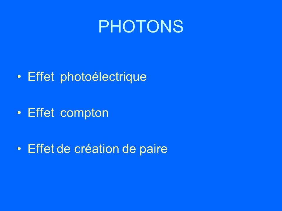 PHOTONS Effet photoélectrique Effet compton Effet de création de paire