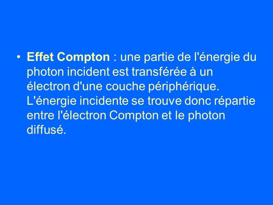 Effet Compton : une partie de l énergie du photon incident est transférée à un électron d une couche périphérique.