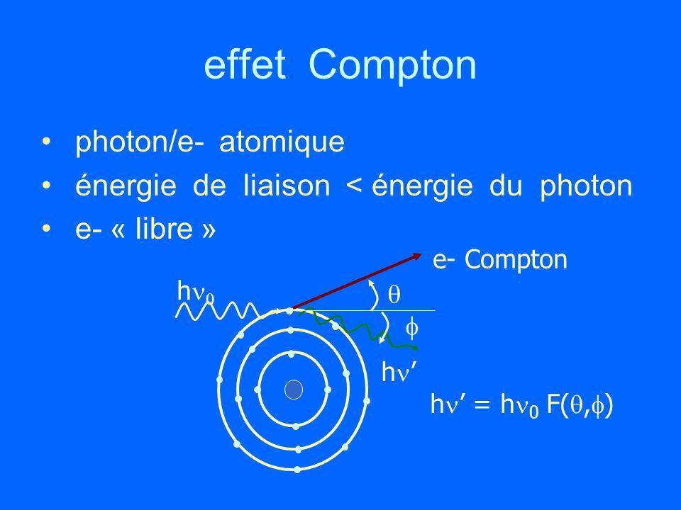 effet Compton photon/e- atomique