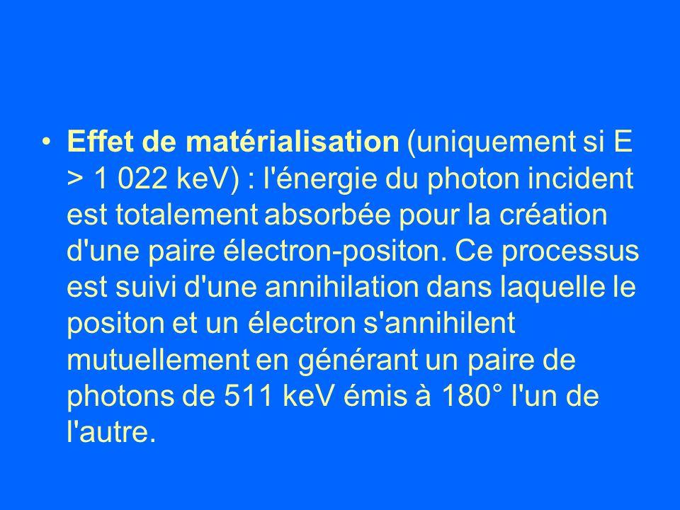 Effet de matérialisation (uniquement si E > 1 022 keV) : l énergie du photon incident est totalement absorbée pour la création d une paire électron-positon.