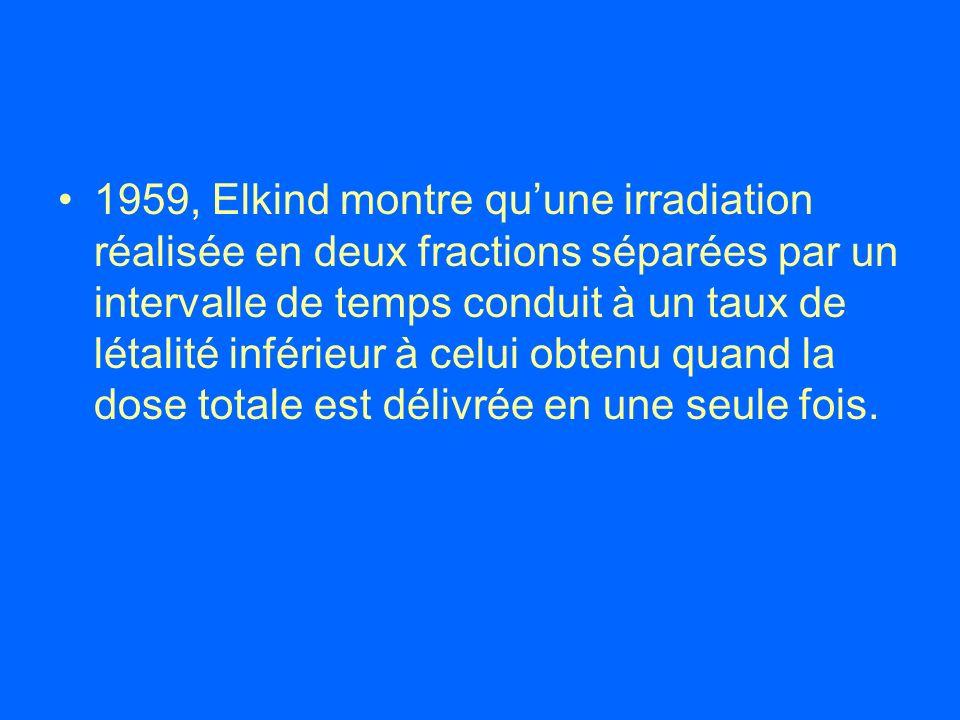 1959, Elkind montre qu'une irradiation réalisée en deux fractions séparées par un intervalle de temps conduit à un taux de létalité inférieur à celui obtenu quand la dose totale est délivrée en une seule fois.