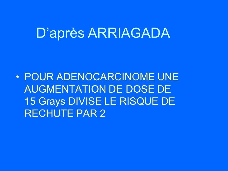 D'après ARRIAGADA POUR ADENOCARCINOME UNE AUGMENTATION DE DOSE DE 15 Grays DIVISE LE RISQUE DE RECHUTE PAR 2.