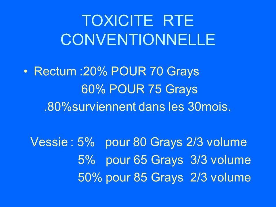 TOXICITE RTE CONVENTIONNELLE