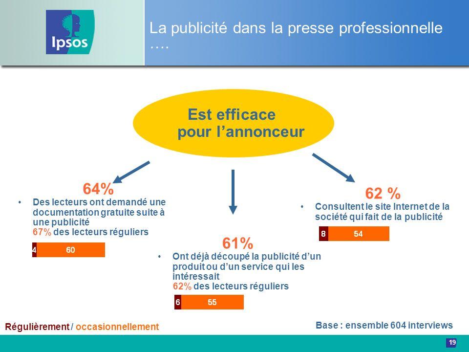 La publicité dans la presse professionnelle ….