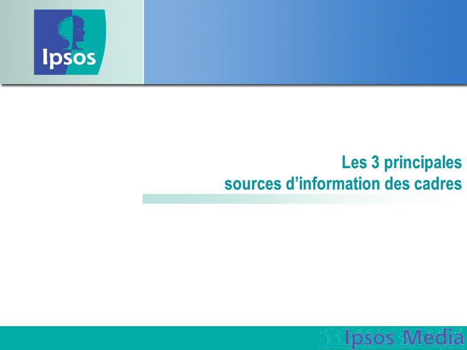 Les 3 principales sources d'information des cadres