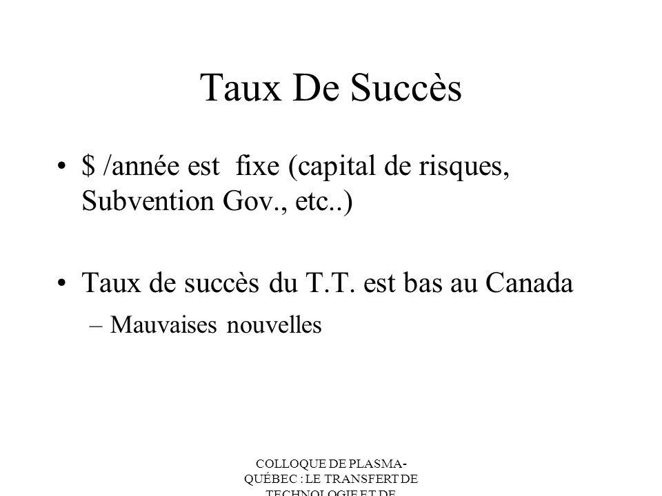 Taux De Succès$ /année est fixe (capital de risques, Subvention Gov., etc..) Taux de succès du T.T. est bas au Canada.