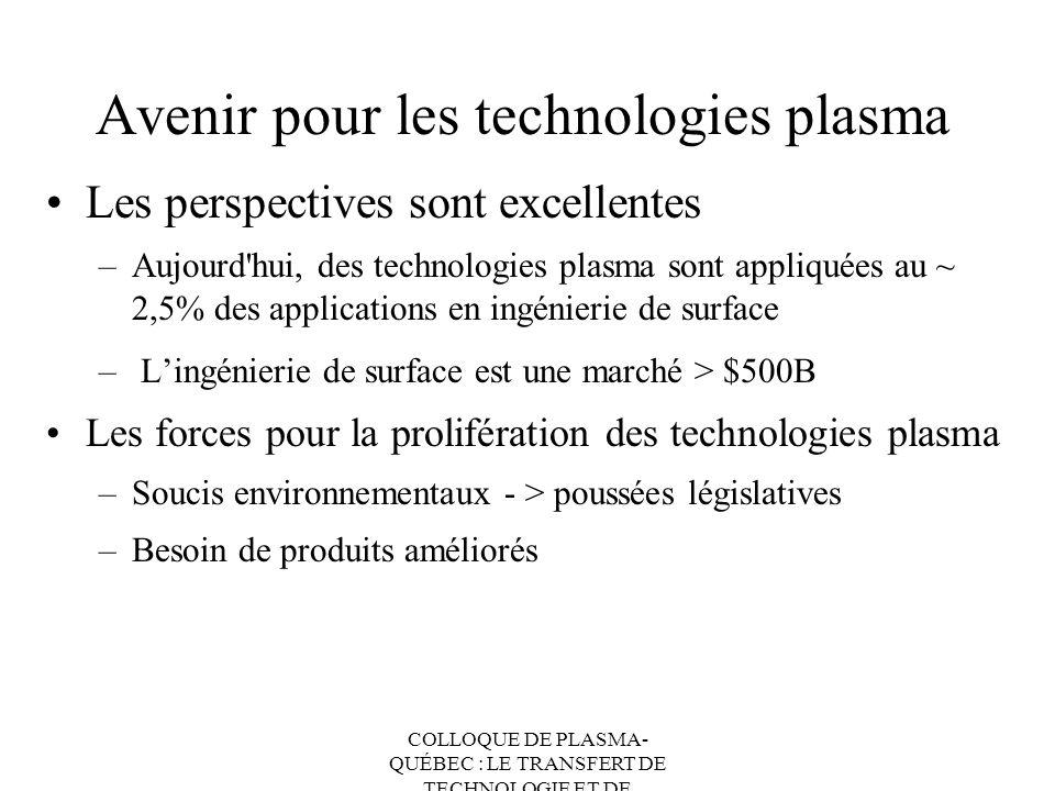 Avenir pour les technologies plasma