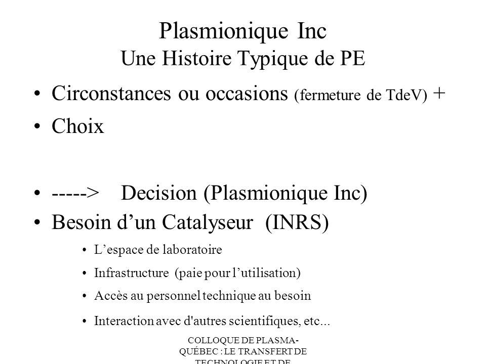 Plasmionique Inc Une Histoire Typique de PE