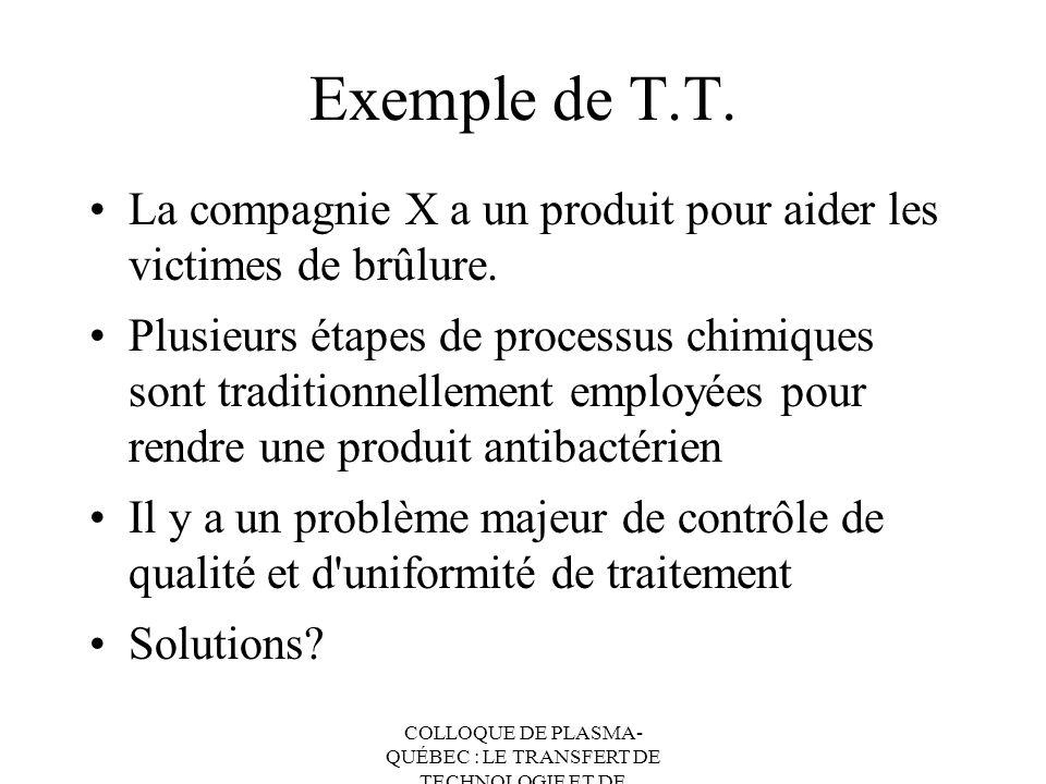 Exemple de T.T. La compagnie X a un produit pour aider les victimes de brûlure.