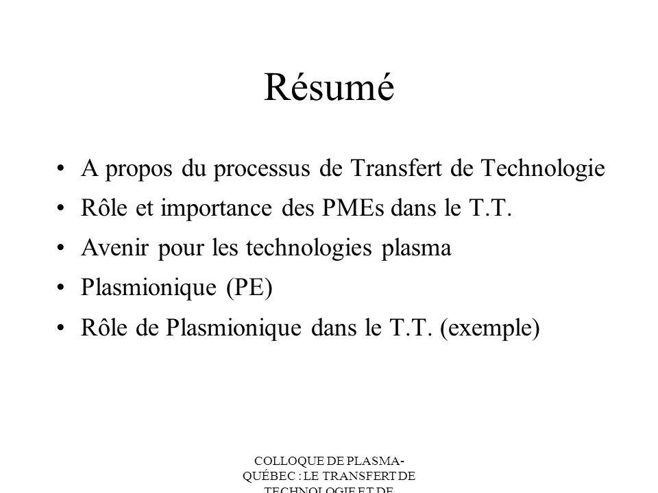 Résumé A propos du processus de Transfert de Technologie