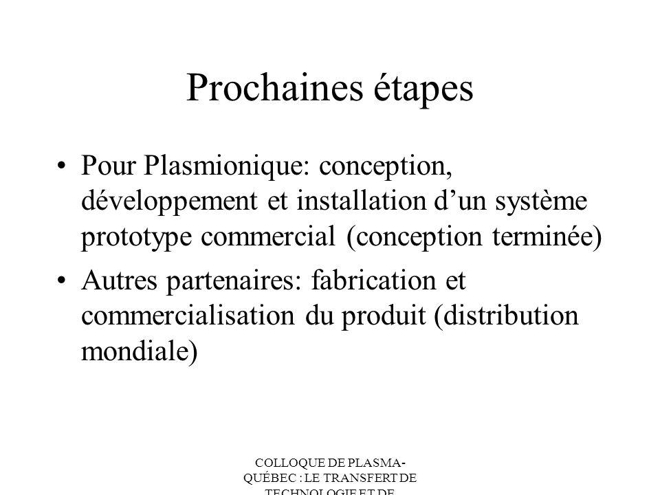 Prochaines étapesPour Plasmionique: conception, développement et installation d'un système prototype commercial (conception terminée)