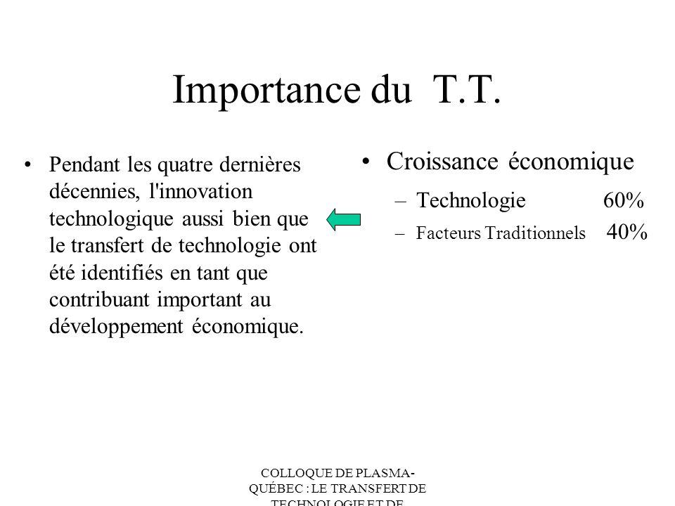 Importance du T.T. Croissance économique