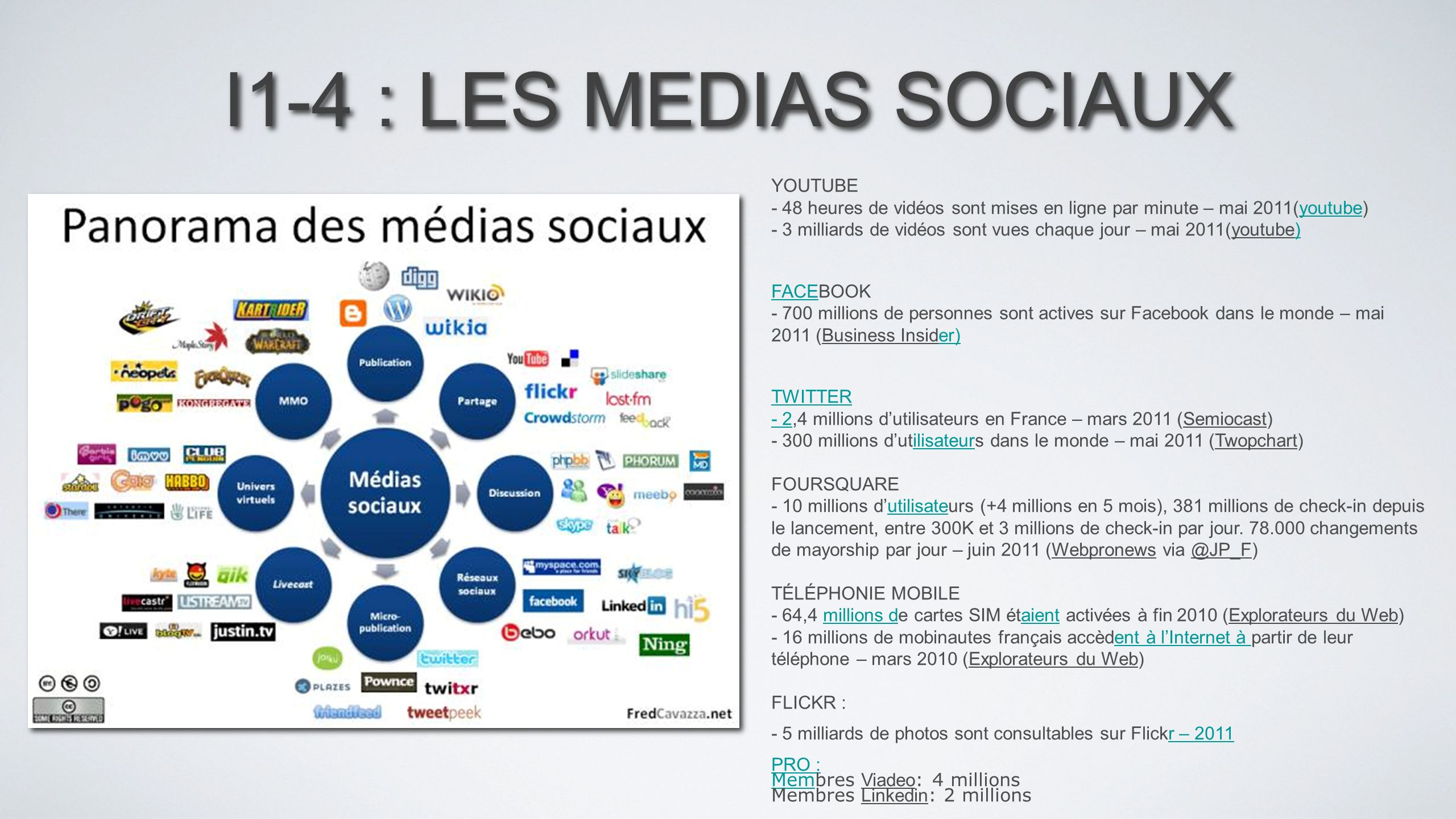 I1-4 : LES MEDIAS SOCIAUX