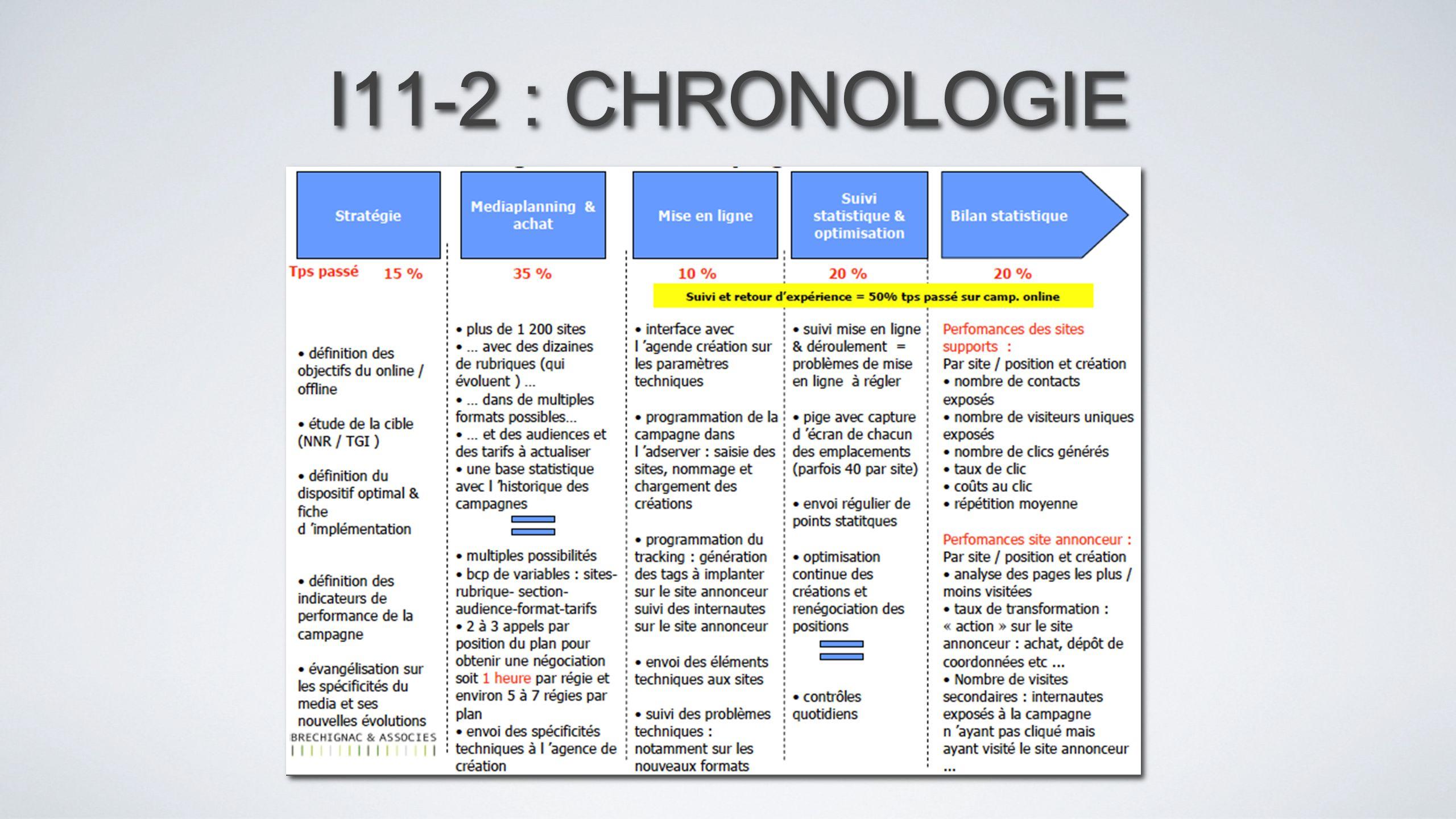 I11-2 : CHRONOLOGIE