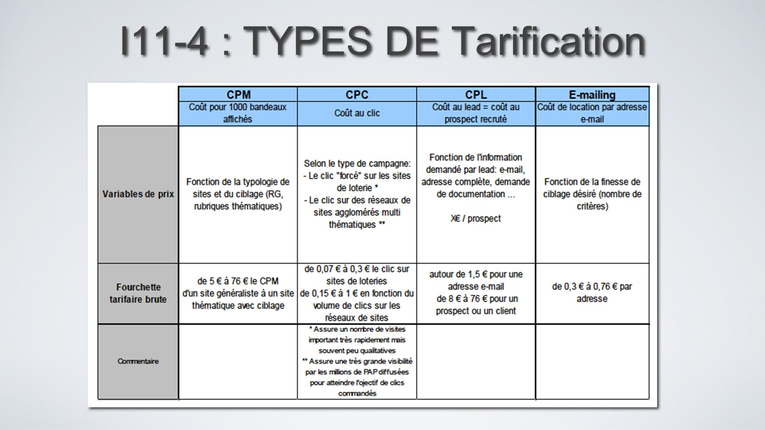 I11-4 : TYPES DE Tarification