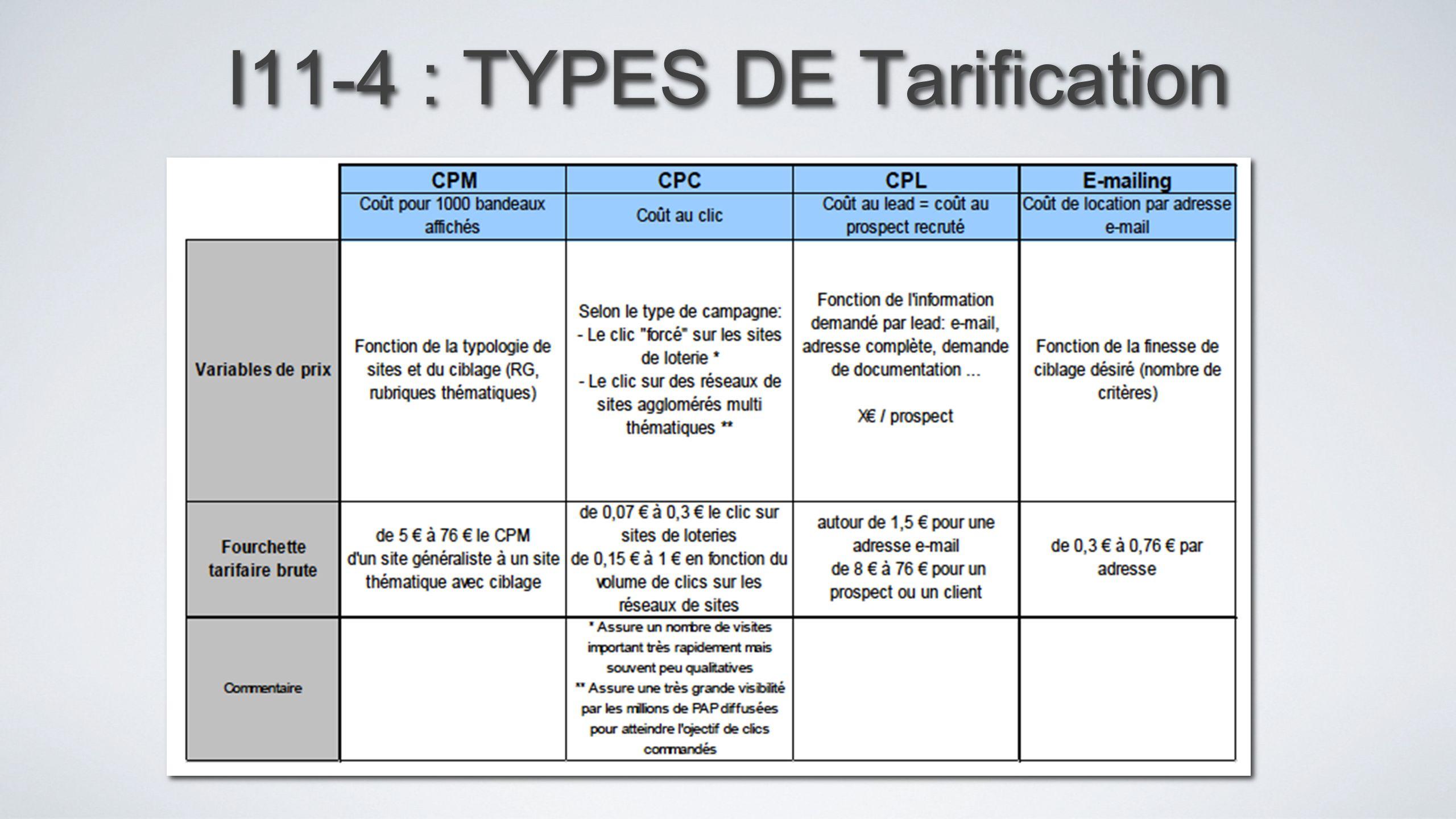 I11-4 : TYPES DE Tarification