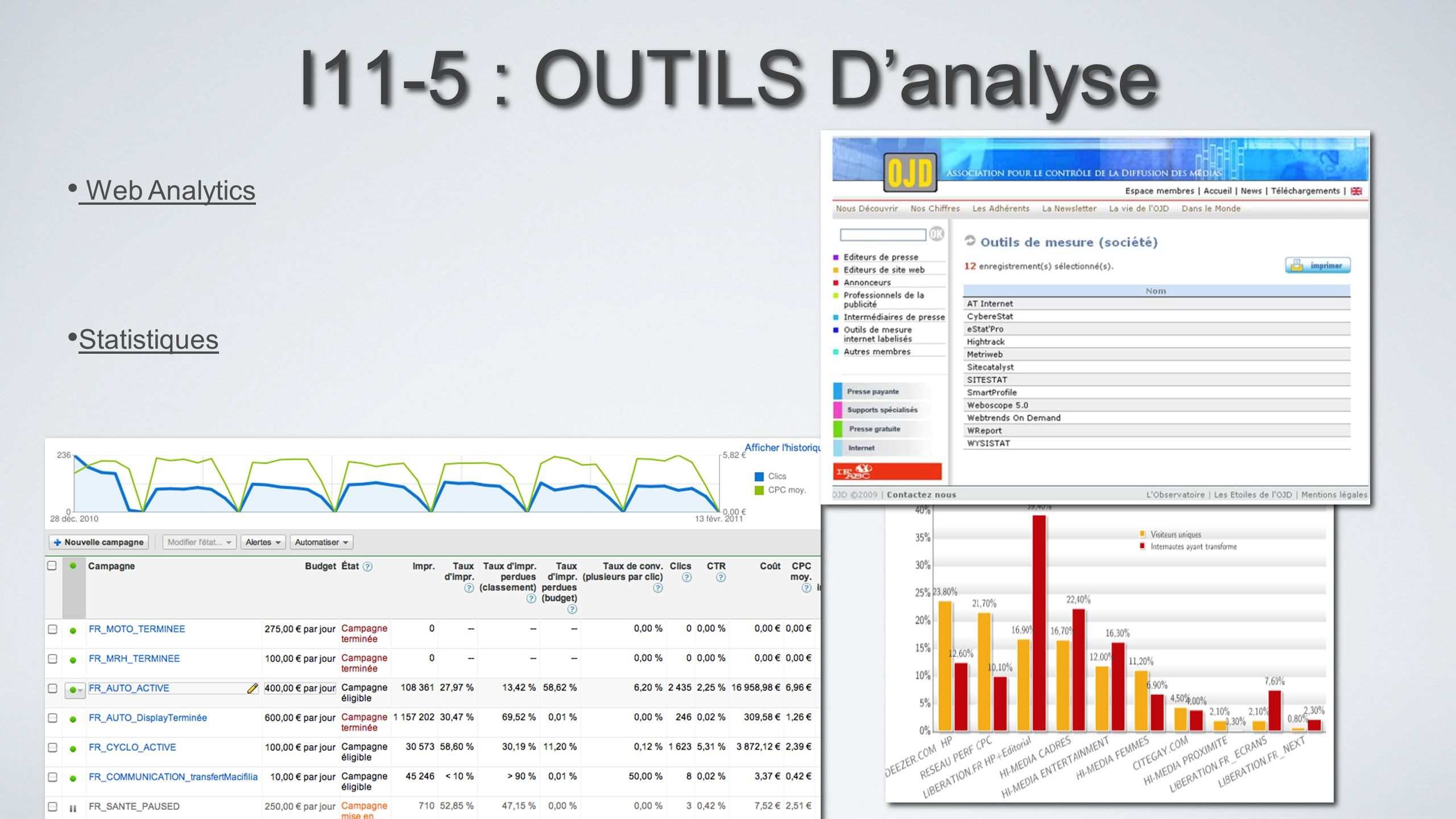 I11-5 : OUTILS D'analyse Web Analytics Statistiques