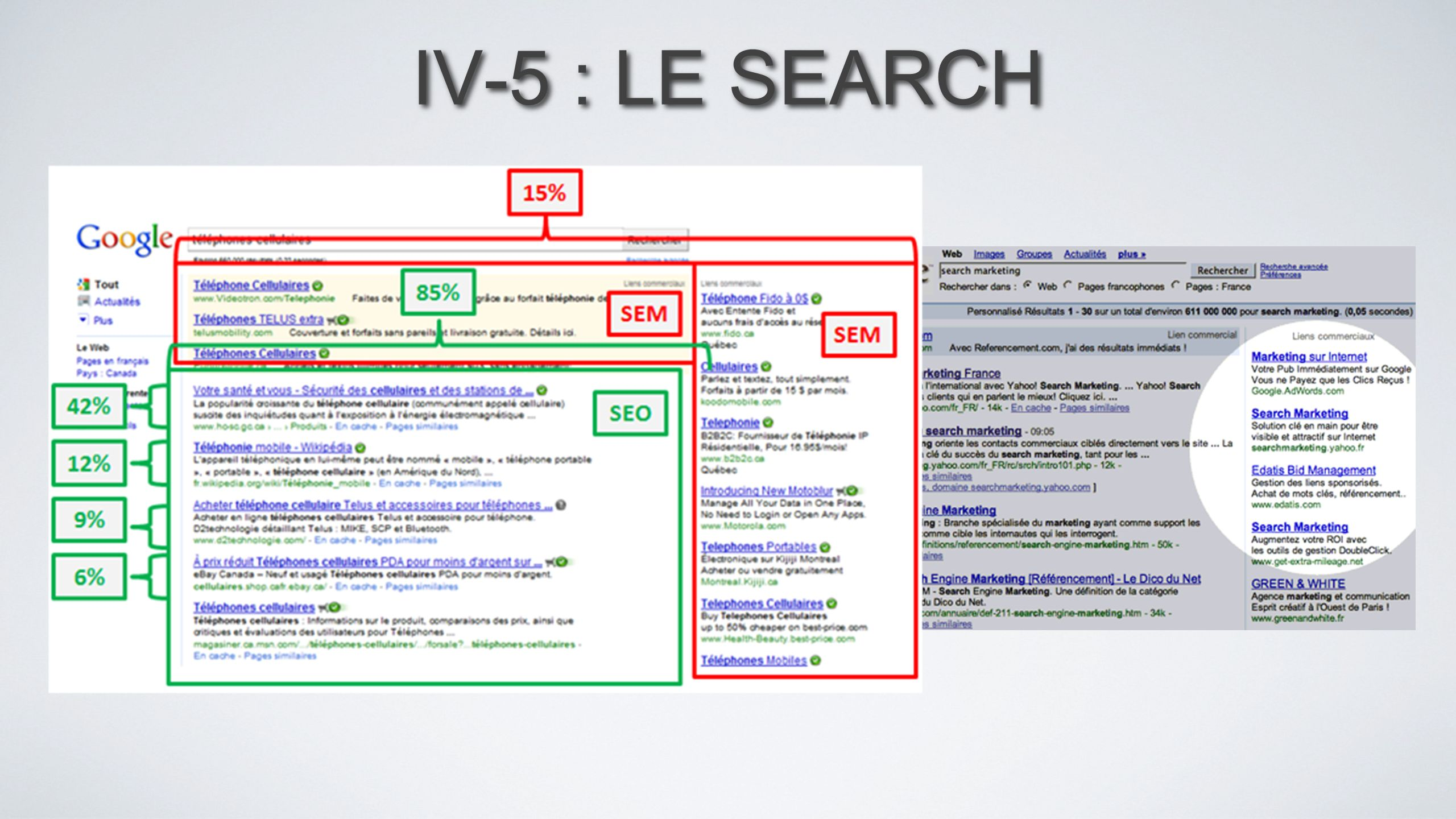 IV-5 : LE SEARCH