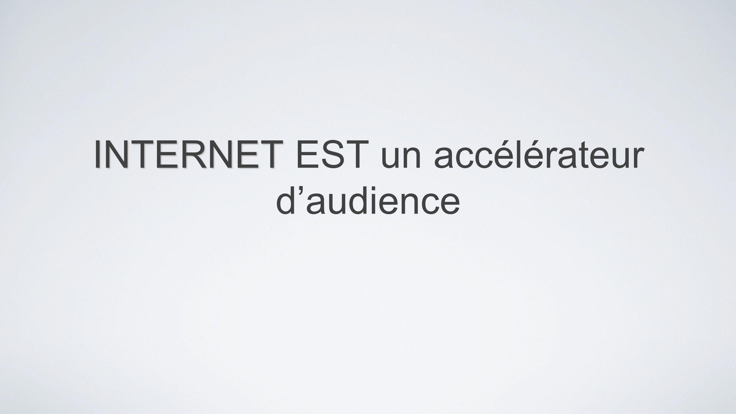 INTERNET EST un accélérateur d'audience