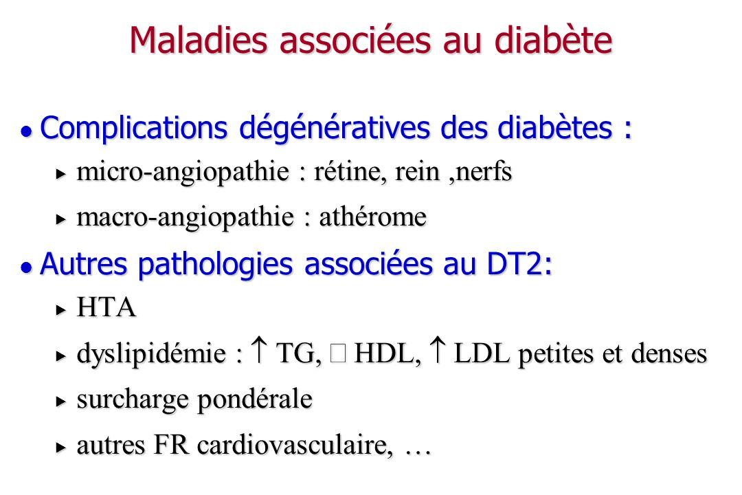 Maladies associées au diabète