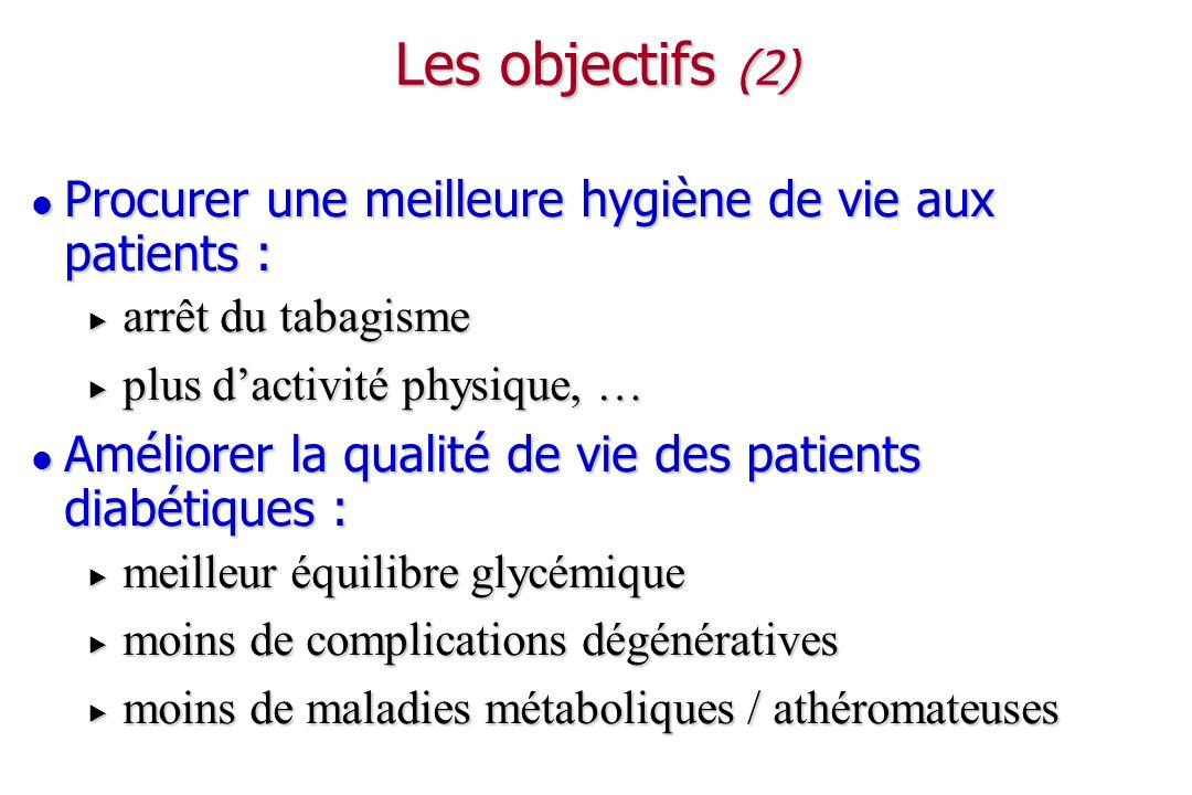 Les objectifs (2) Procurer une meilleure hygiène de vie aux patients :