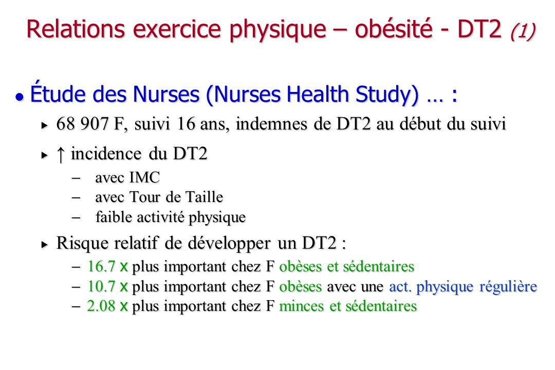 Relations exercice physique – obésité - DT2 (1)