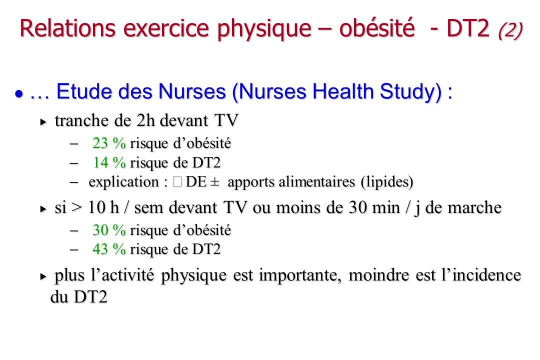 Relations exercice physique – obésité - DT2 (2)