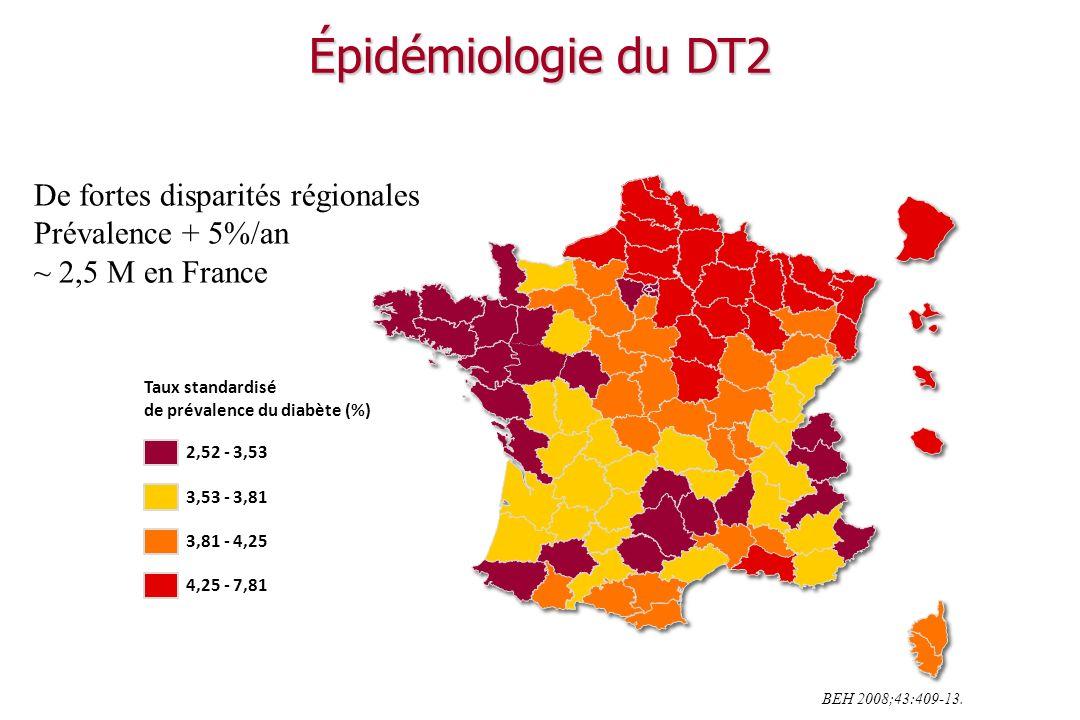 Épidémiologie du DT2 De fortes disparités régionales Prévalence + 5%/an ~ 2,5 M en France. Taux standardisé.