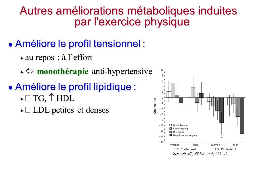 Autres améliorations métaboliques induites par l exercice physique