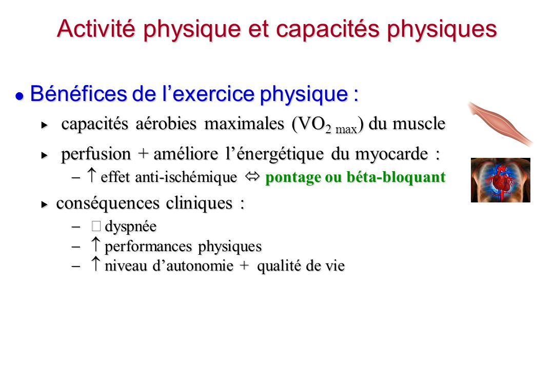 Activité physique et capacités physiques