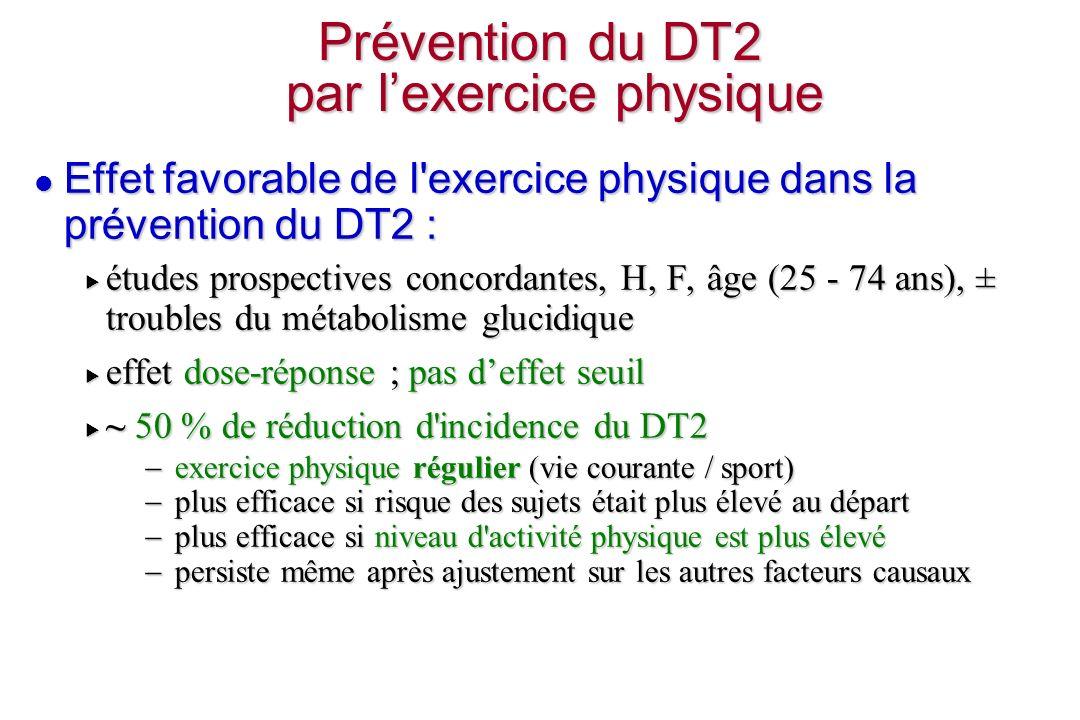Prévention du DT2 par l'exercice physique