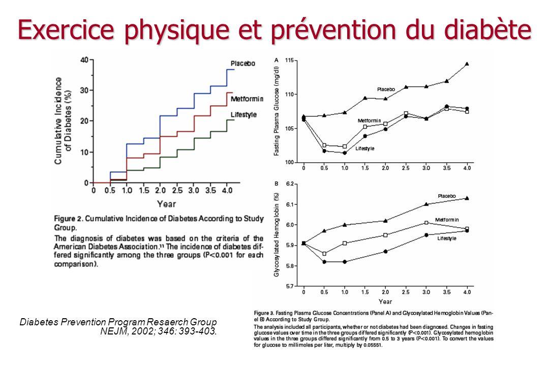 Exercice physique et prévention du diabète