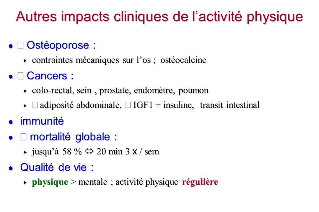 Autres impacts cliniques de l'activité physique
