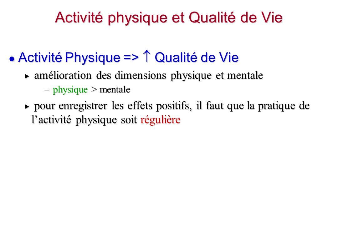 Activité physique et Qualité de Vie