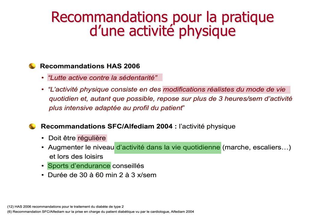 Recommandations pour la pratique d'une activité physique
