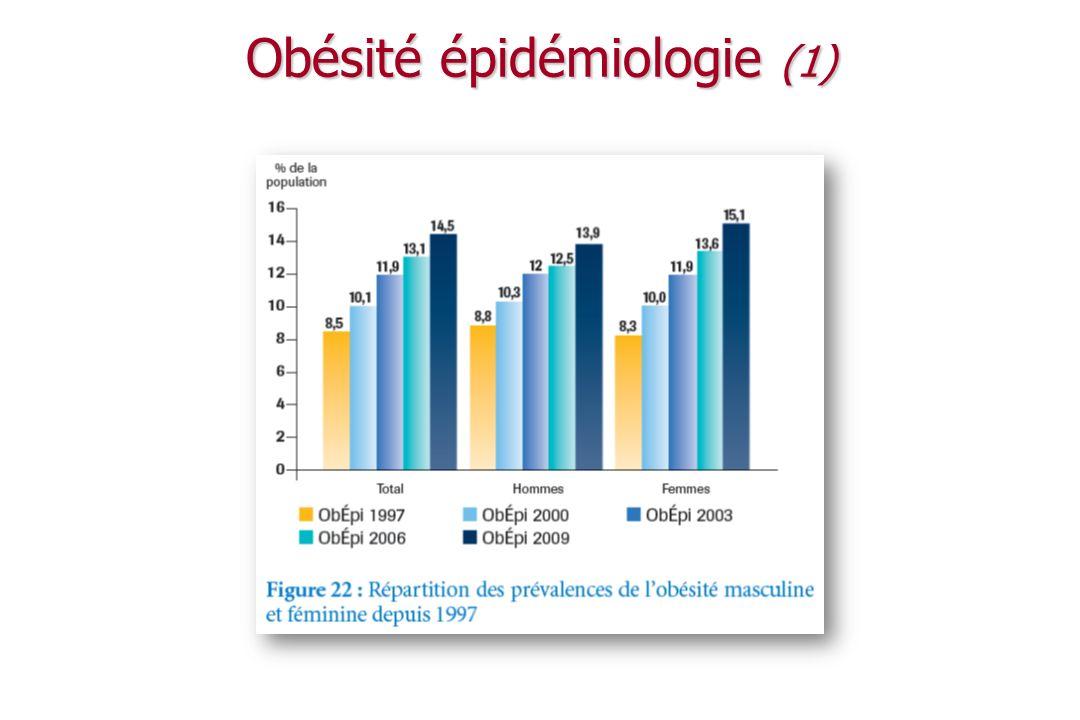 Obésité épidémiologie (1)
